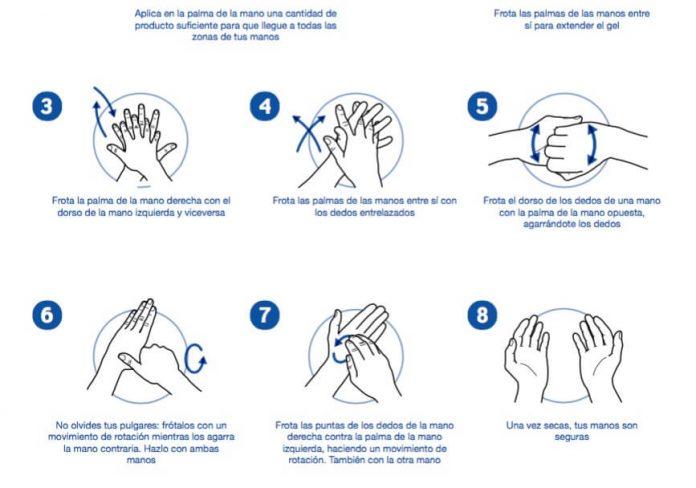 infografía lavado de manos con gel hidroalcohólico
