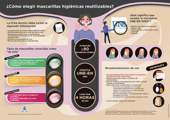 infografía mascarillas copia