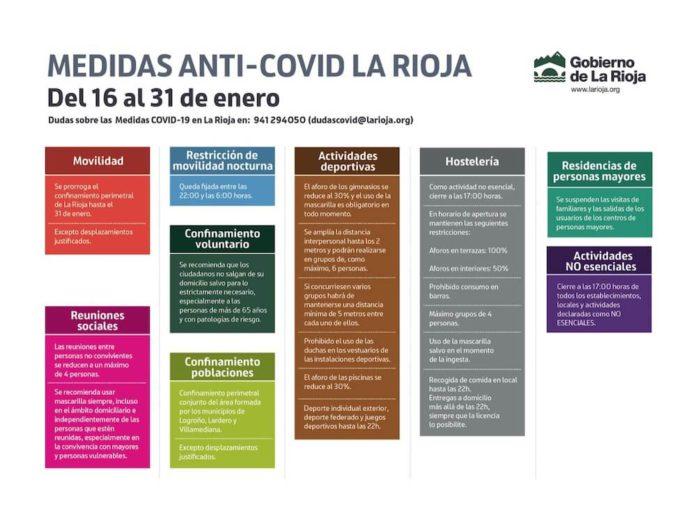 MEDIDAS-ANTI-COVID