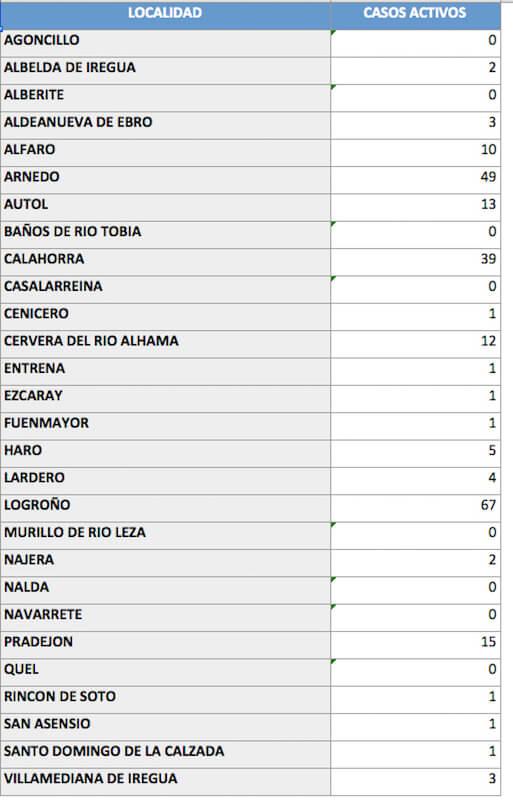 casos en municipios de más de 1.000 habitantes al 25 de marzo 2021