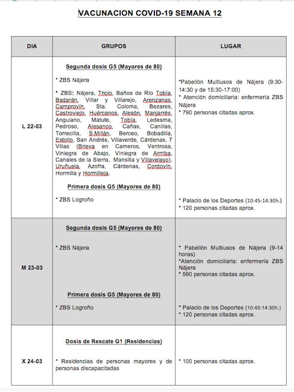 planing vacunación semana 12 - 1 copia