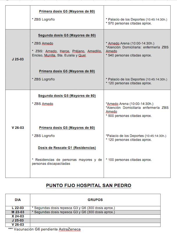 planing vacunación semana 12 - 2 copia