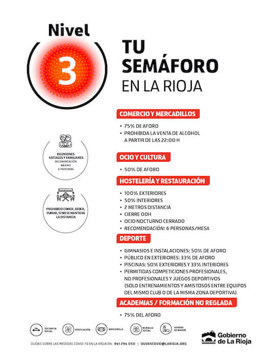 Nivel 3 La Rioja