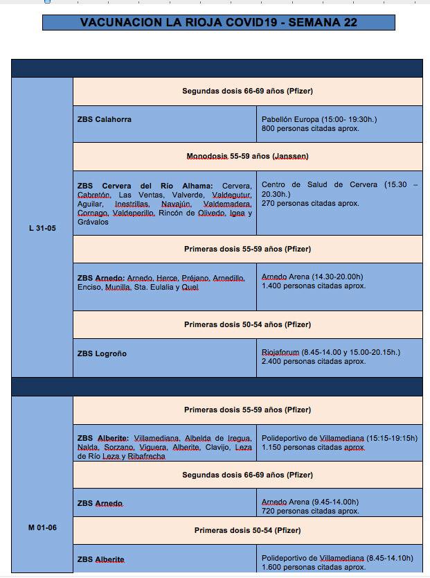 vacunación semana 22 - 1 copia