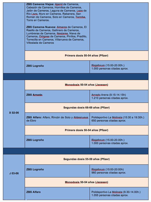 vacunación semana 22 - 2 copia