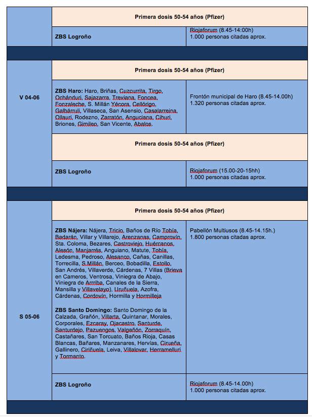 vacunación semana 22 - 3 copia