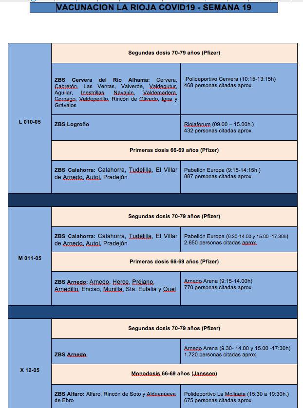 vacunaciones segunda semana mayo 0