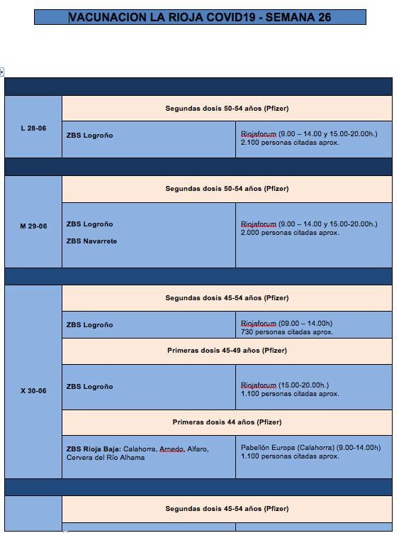 vacunación semana 26 - 1 copia