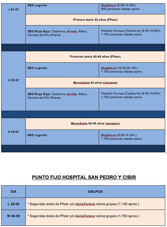 vacunación semana 26 - 2 copia