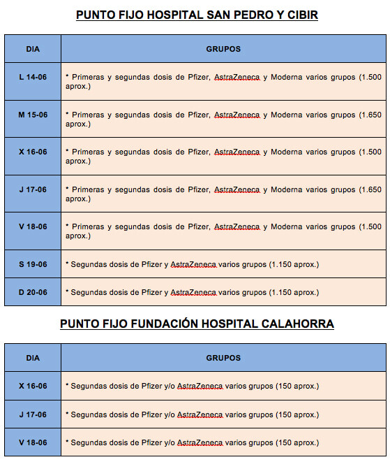 vacunas semana 24 actualizada 4