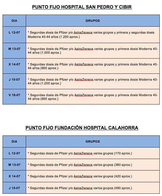 vacunación semana 28 - 3