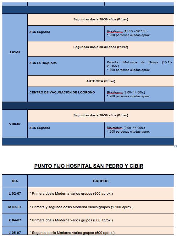 vacunación semana 31 - 2