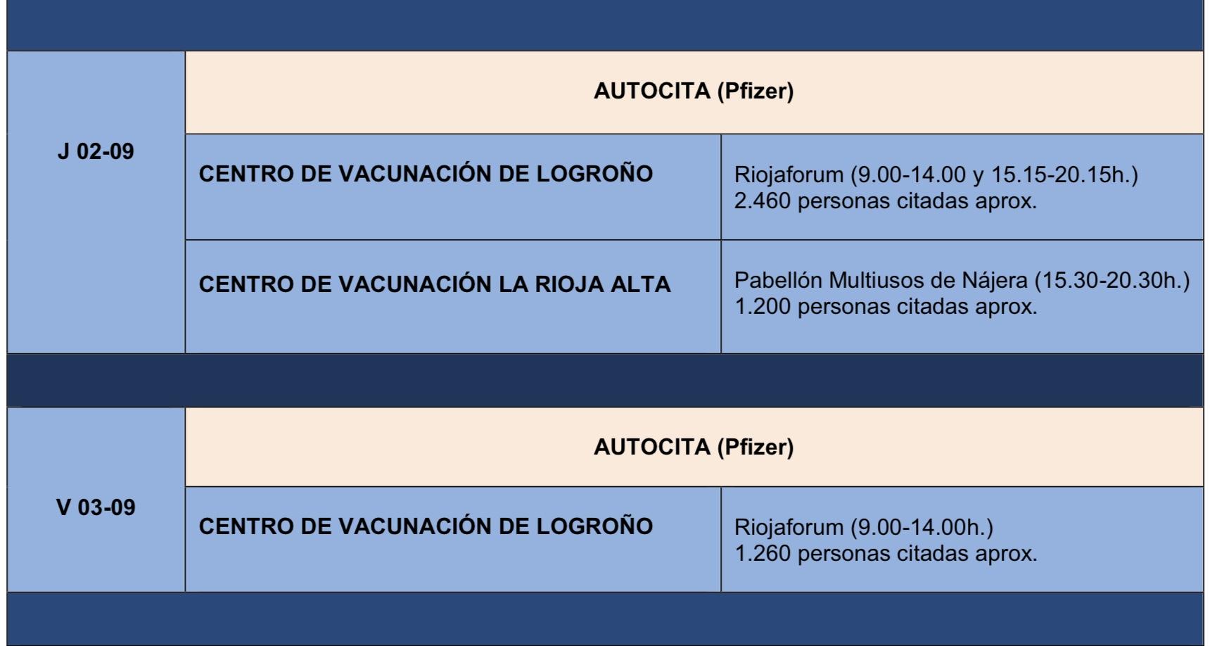 Plan vacunación semana 34 - 3