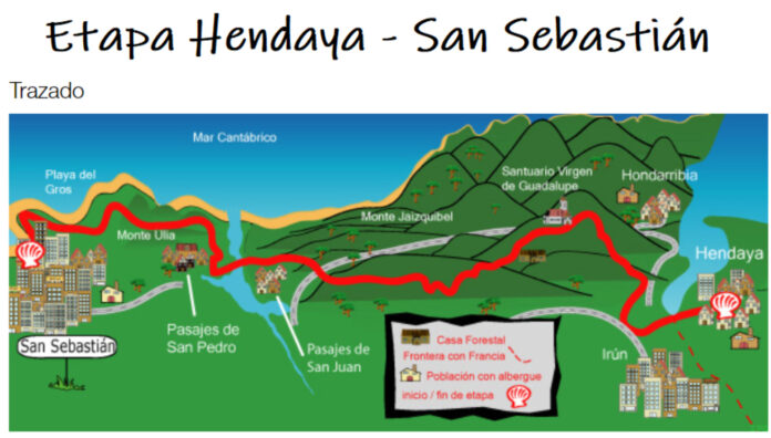 etapa del camino Hendaya-San Sebastián