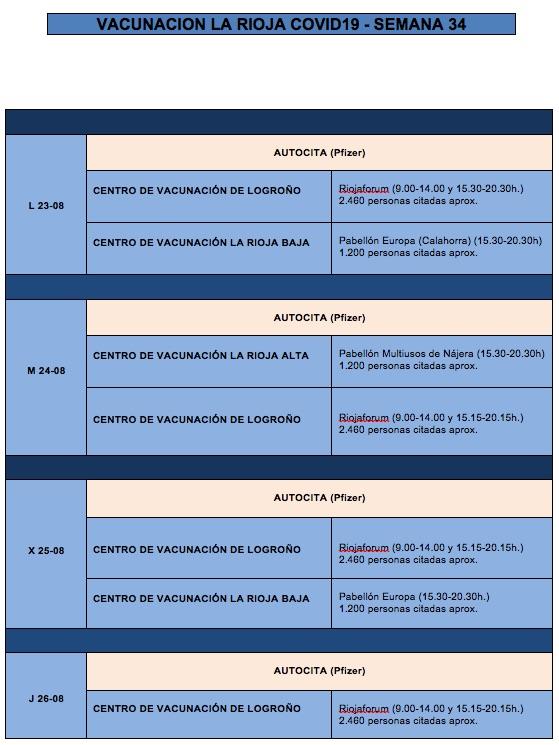 plan vacunación semana 34 - 1
