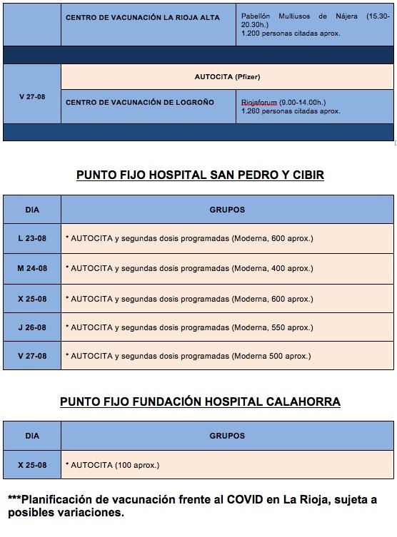plan vacunación semana 34 - 2
