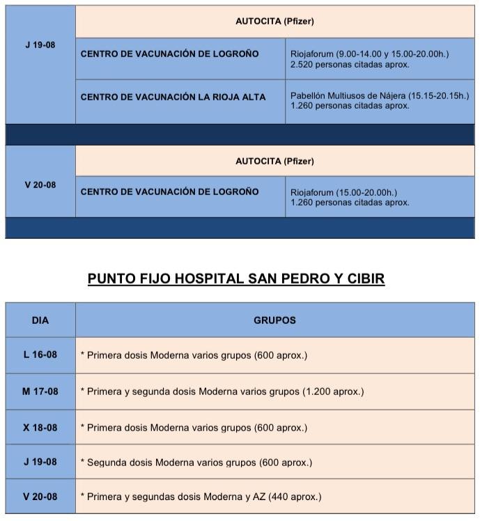 vacunación semana 33 - 2