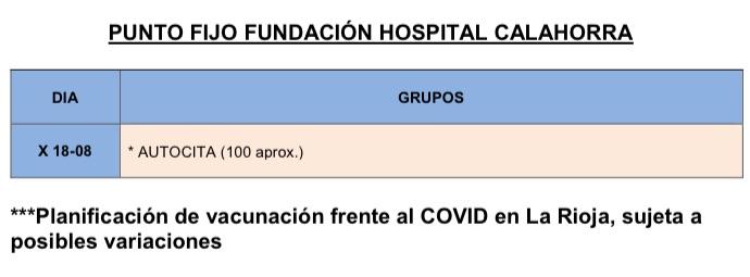 vacunación semana 33 - 3