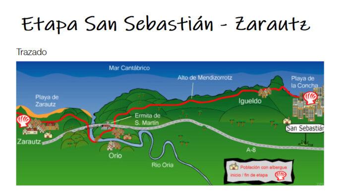 Etapa San Sebastián - Zarautz