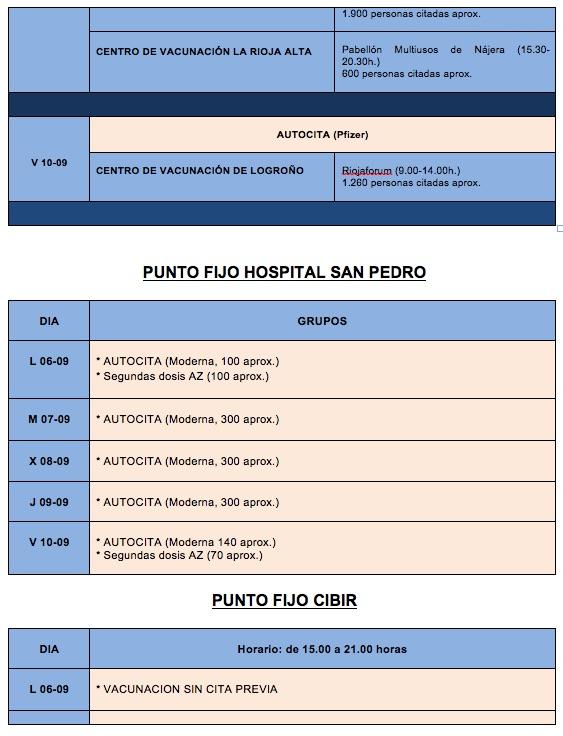 Vacunación semana 36 - 2