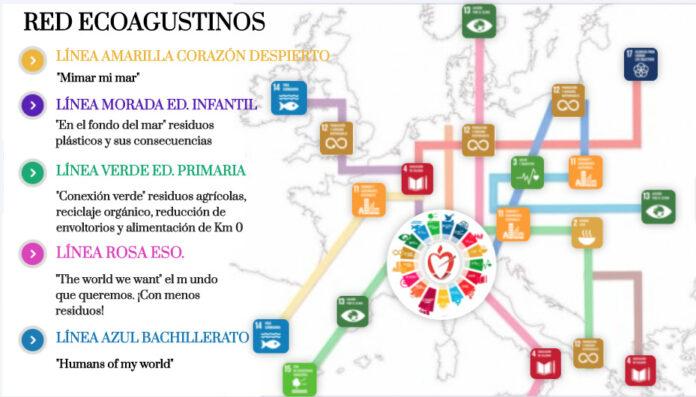 agustinos plan sostenibilidad