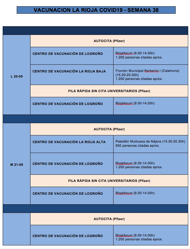 plan vacunación semana 38 - 1