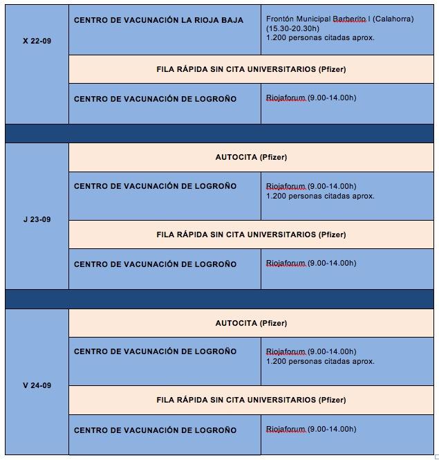 plan vacunación semana 38 - 2