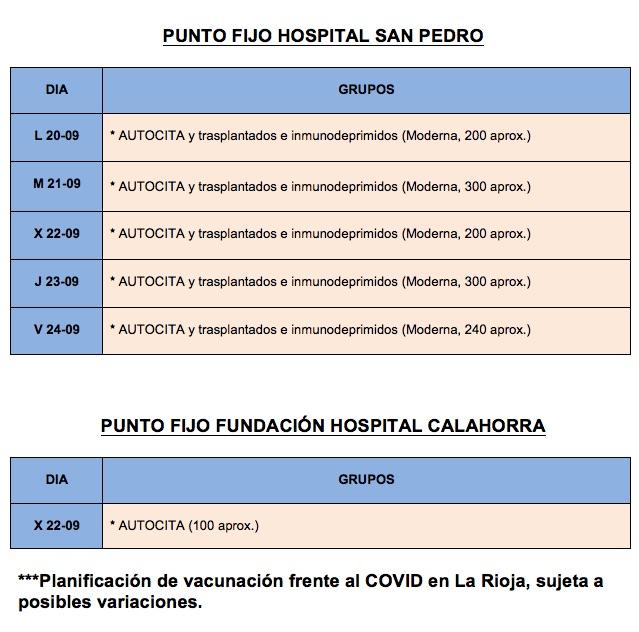 plan vacunación semana 38 - 3