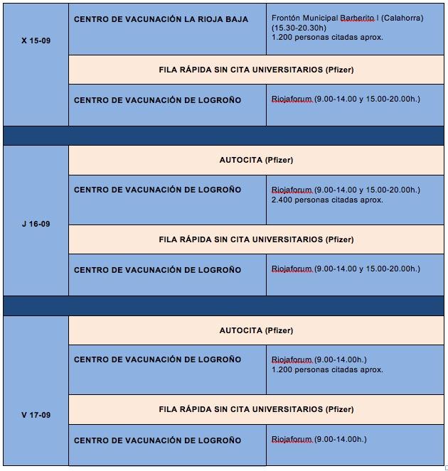vacunación semana 37 - 2
