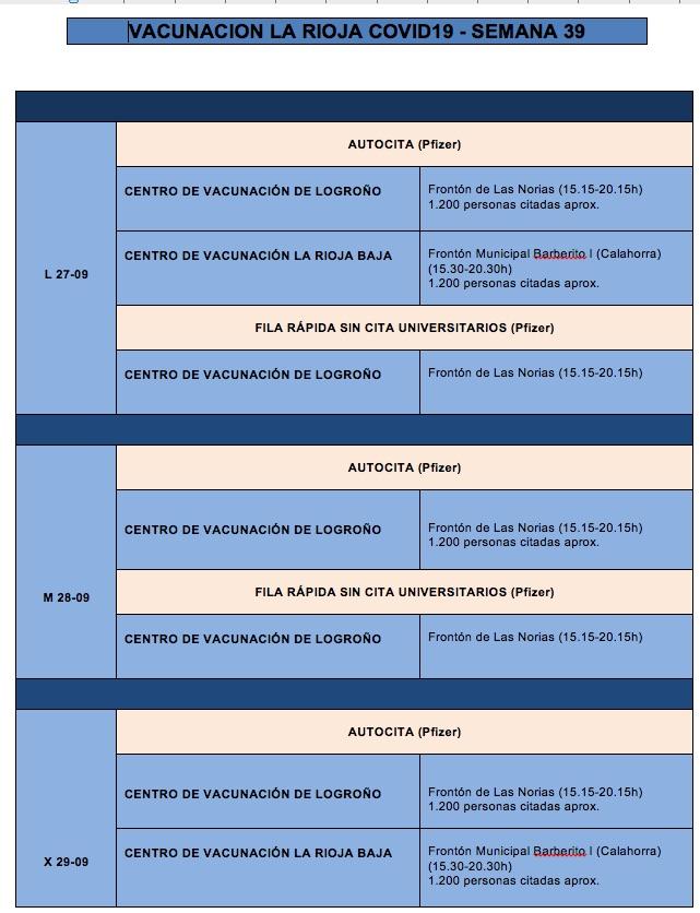 vacunación semana 39 - 1