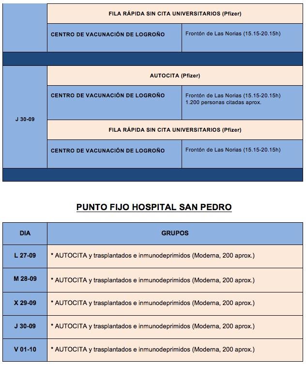 vacunación semana 39 - 2